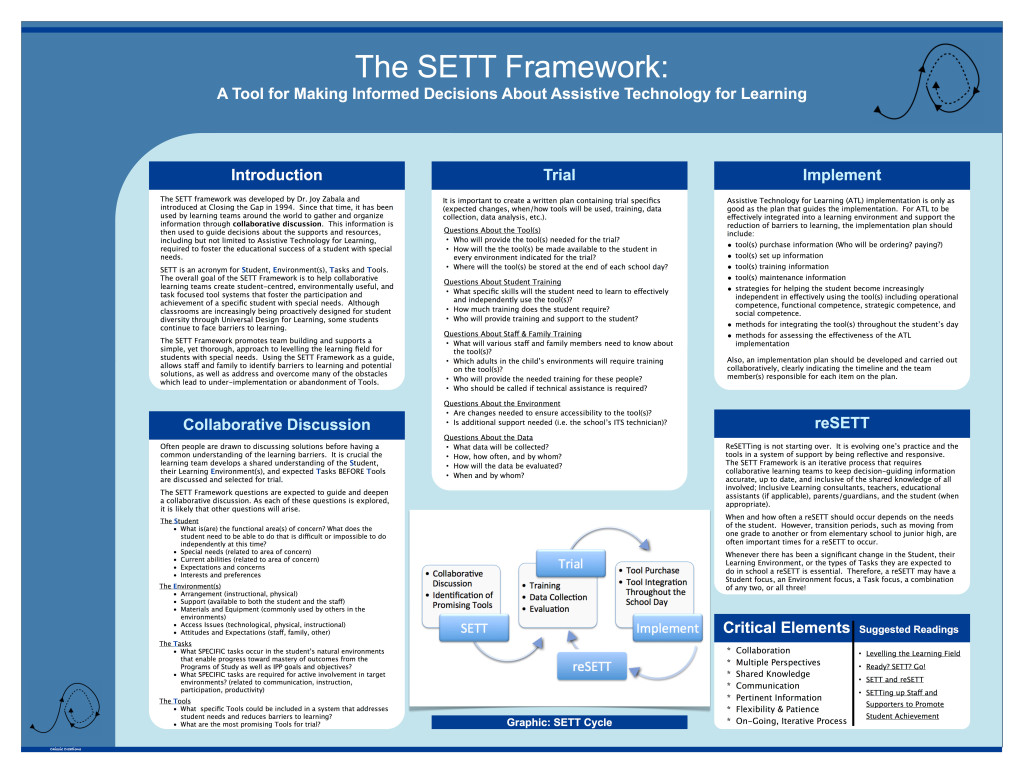 SETT Poster from ATA iPad Exploration Wiki